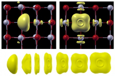In this diagram, the atomic lattice of a crystal of barium oxide is depicted, with atoms of oxygen and barium represented by red and gray spheres. A neutral oxygen vacancy, a place where an oxygen atom should appear in the lattice but is instead replaced by two electrons, is represented by the yellow shape, which depicts the charge density of those electrons. At left, the crystal is seen with no electric field applied, and at right, with an applied field of 21.8 megavolts per centimeter. The dist要么tions of the lattice reveal the effects of that applied electric field.